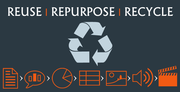 instructional design for online learning, reuse learning content, repurpose learning content