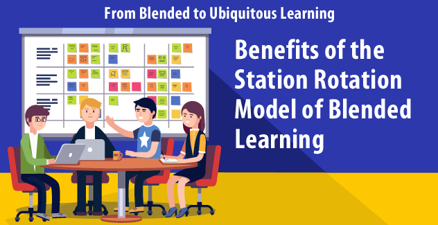 The Station Rotation Model of Blended Learning