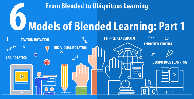 Six Models of Blended Learning: Part 1